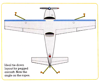 Aircraft tie-downs